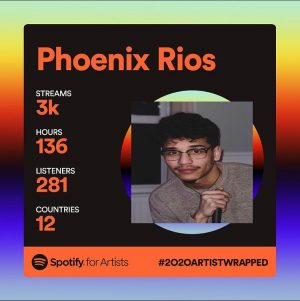 Phoenix Rios/ SpotifyUnWrapped